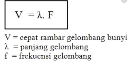 Persamaan-kecepatan-gelombang1