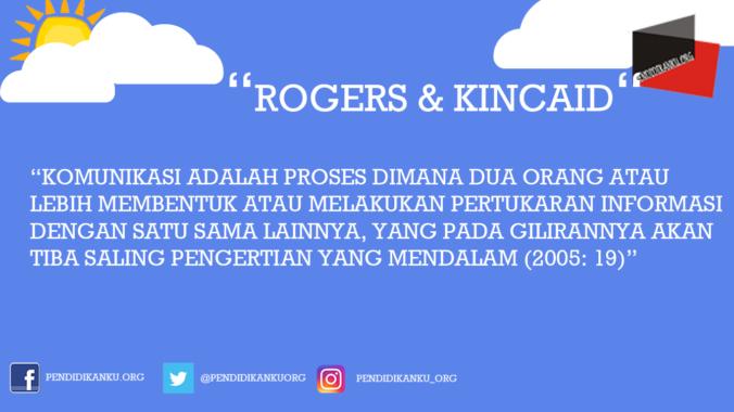 Komunikasi Menurut Rogers dan Kincaid