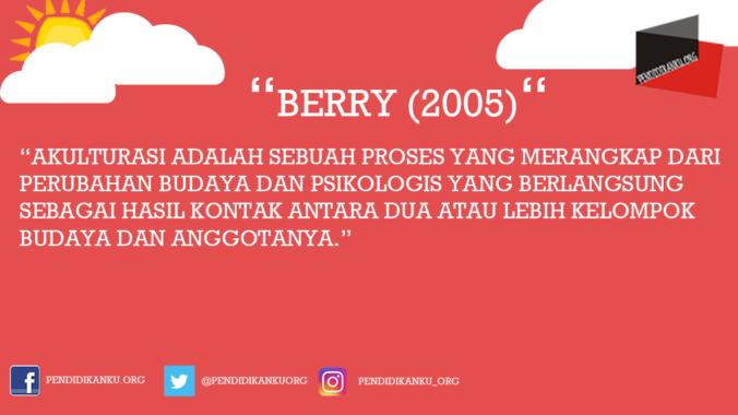 Akulturasi Menurut Berry (2005)