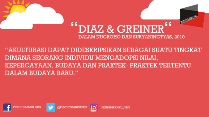 Akulturasi Menurut Diaz & Greiner
