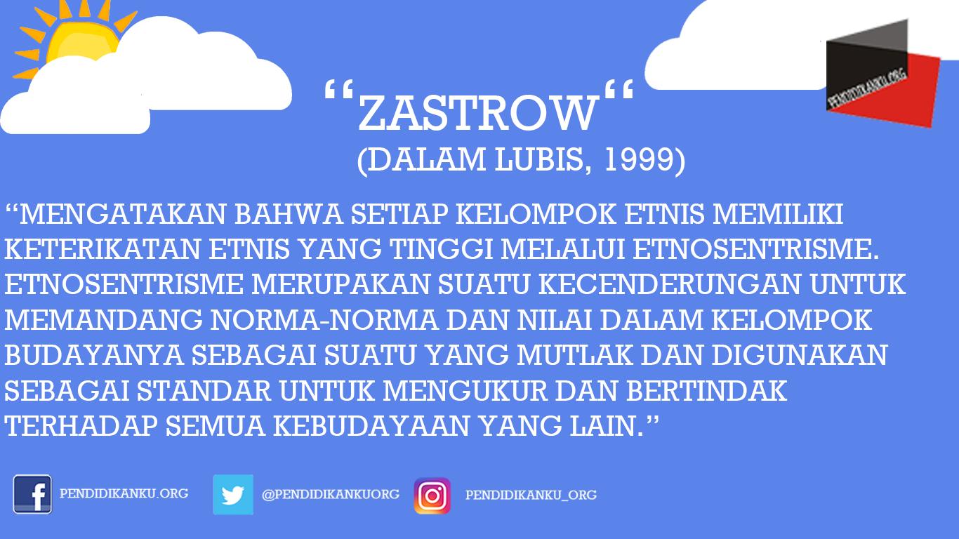 Zastrow (dalam Lubis, 1999)