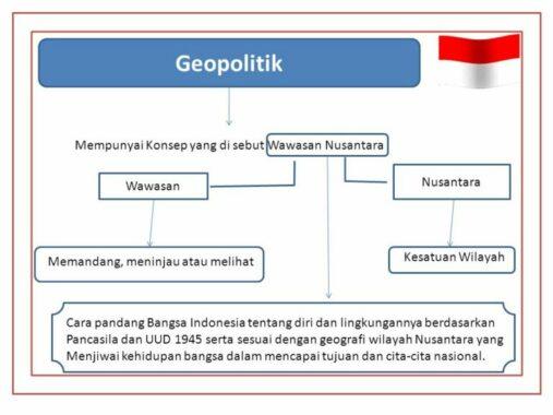 Konsep-Geopolitik-Indonesia