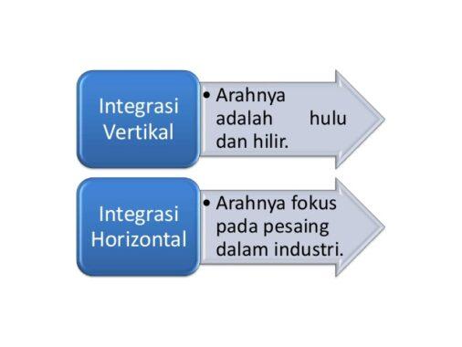Konsep-Integrasi-Nasional
