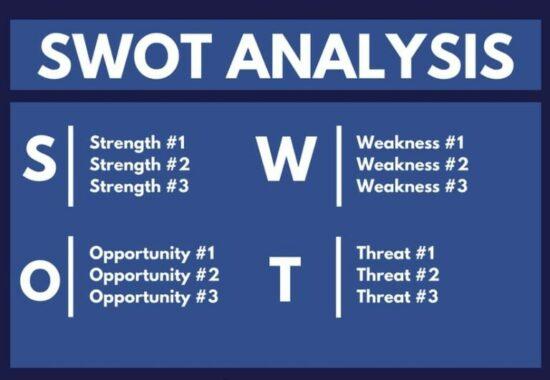 Pengertian-Analisis-SWOT-Menurut-Para-Ahl