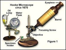Sejarah-Singkat-Mikroskop