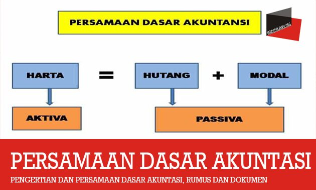 persamaan dasar akuntasi