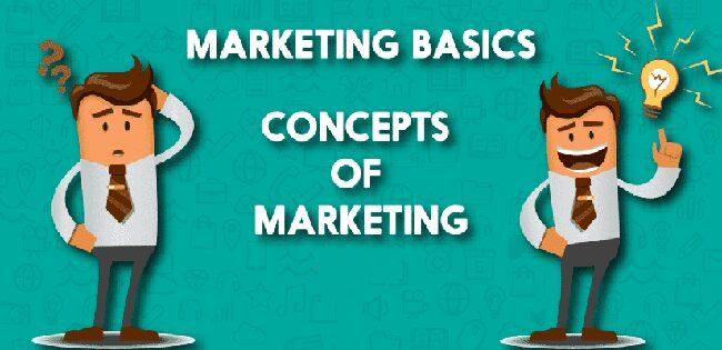 Karakteristik-Manajemen-Pemasaran