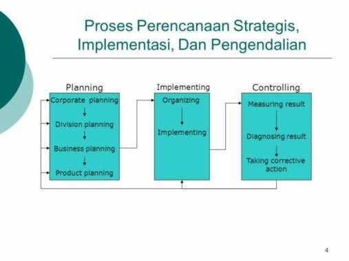Perencanaan-Strategi-Pemasaran