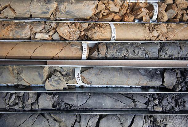 Geologi-dinamis