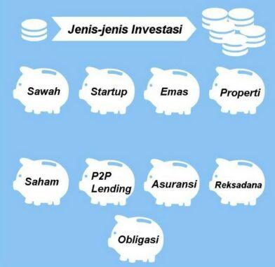 Jenis-Investasi