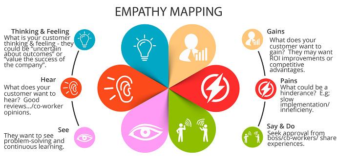 Manfaat-Empati