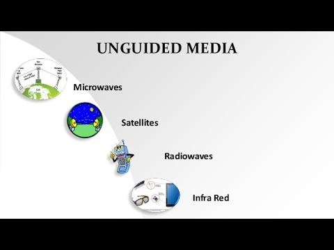 Unguided-media
