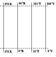 skala-perbandingan-suhu