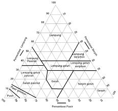 Jenis-Klasifikasi-Geomorfologi