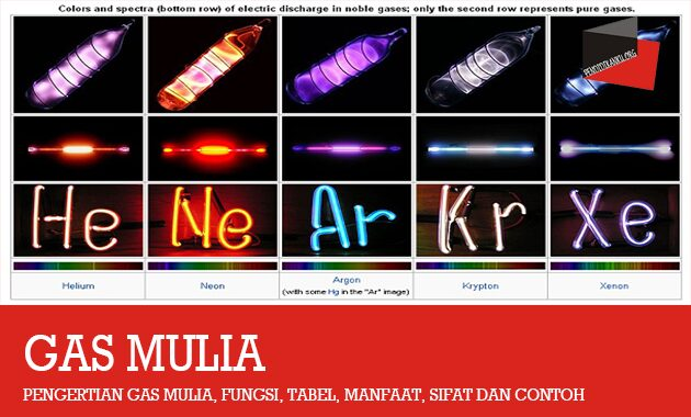Pengertian Gas Mulia