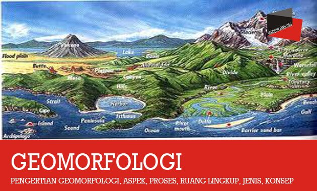 Pengertian Geomorfologi