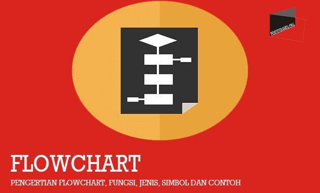 Pengertian Flowchart