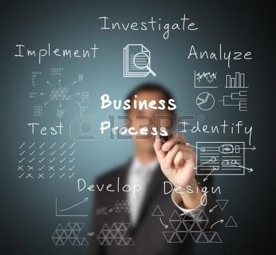 Karakteristik-Proses-Bisnis