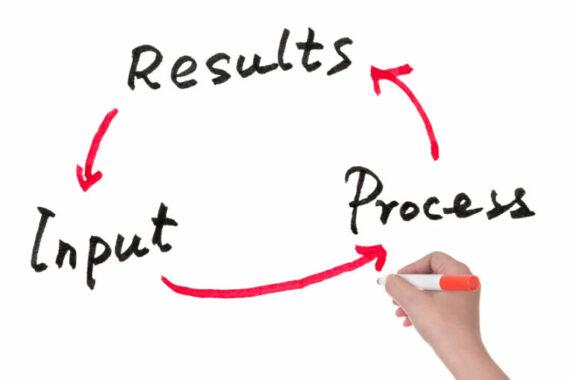 Siklus-Proses-Bisnis