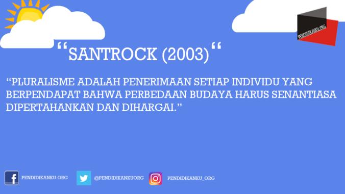 Santrock (2003)