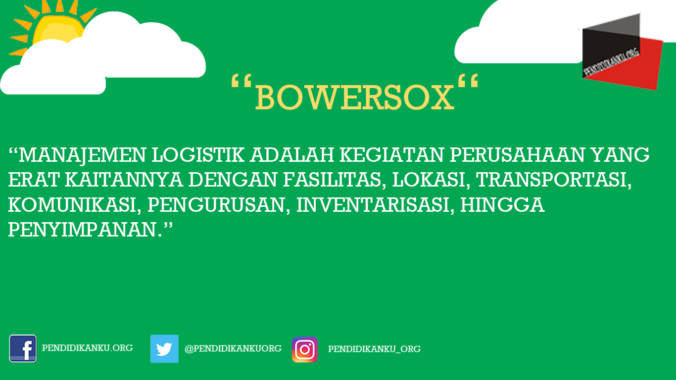 Menurut Bowersox