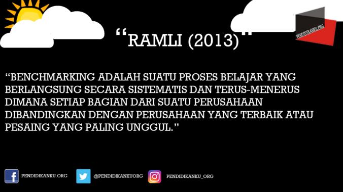 Benchmarking Menurut Ramli (2013)