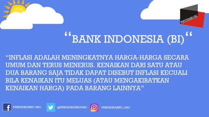 Inflasi Menurut Bank Indonesia (BI)