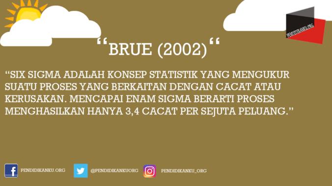 Menurut Brue (2002)