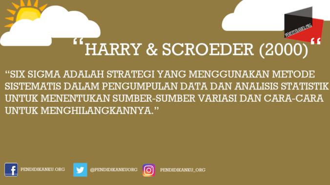 Menurut Harry dan Scroeder (2000)