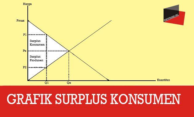 Grafik-surplus-konsumen