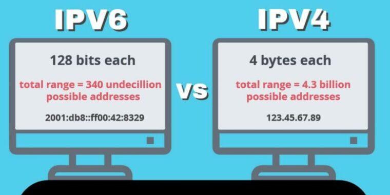 IPV6-vs-IPV4
