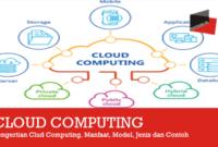 Pengertian Clud Computing