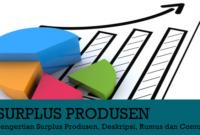 Surplus Produsen Adalah